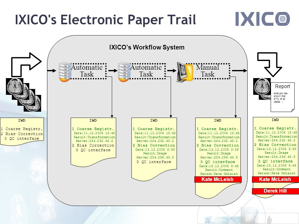 IXICO s Workflow System IXICO s Electronic Paper Trail Automatic Task IWD 1 Coarse Registr.