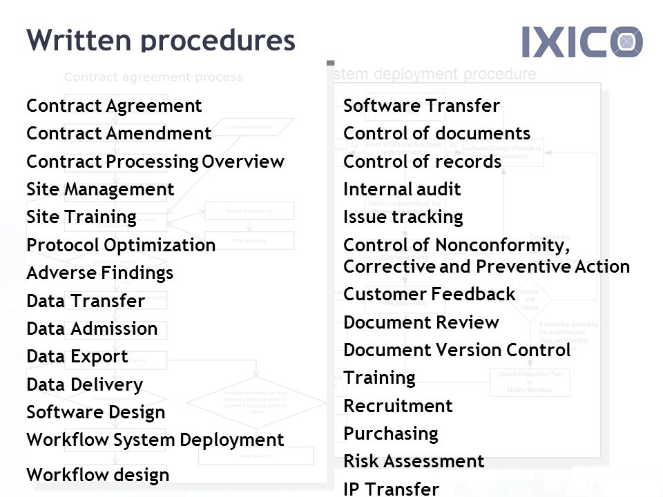 Written procedures System deployment procedure Contract Agreement Contract Amendment Contract Processing Overview Site Management Site Training Protocol Optimization Adverse Findings Data Transfer Data Admission Data Export Data Delivery Software Design Workflow System Deployment Workflow design Software Transfer Control of documents Control of records Internal audit Issue tracking Control of Nonconformity, Corrective and Preventive Action Customer Feedback Document Review Document Version Control Training Recruitment Purchasing Risk Assessment IP Transfer