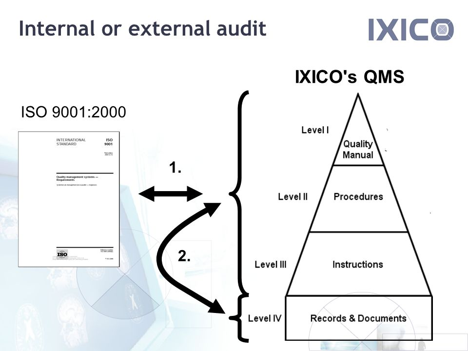 Internal or external audit ISO 9001:2000 IXICO s QMS 1. 2.