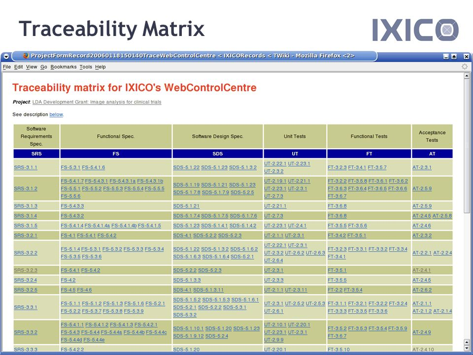 Traceability Matrix