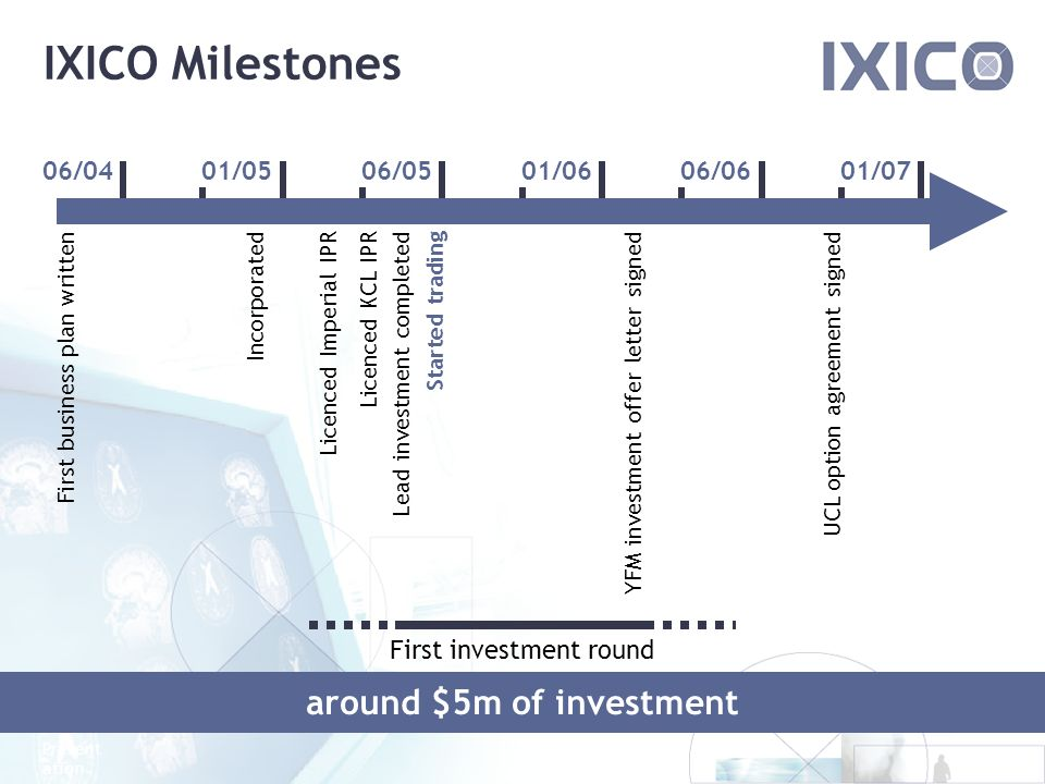 Ixico Present ation IXICO Milestones around $5m of investment First investment round First business plan writtenIncorporatedLicenced Imperial IPRLicenced KCL IPRLead investment completedStarted tradingYFM investment offer letter signedUCL option agreement signed 06/0401/0701/0506/0501/0606/06