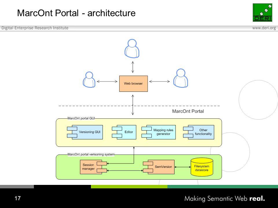 17 MarcOnt Portal - architecture