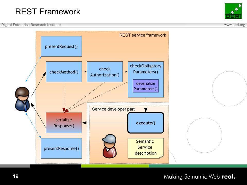 19 REST Framework