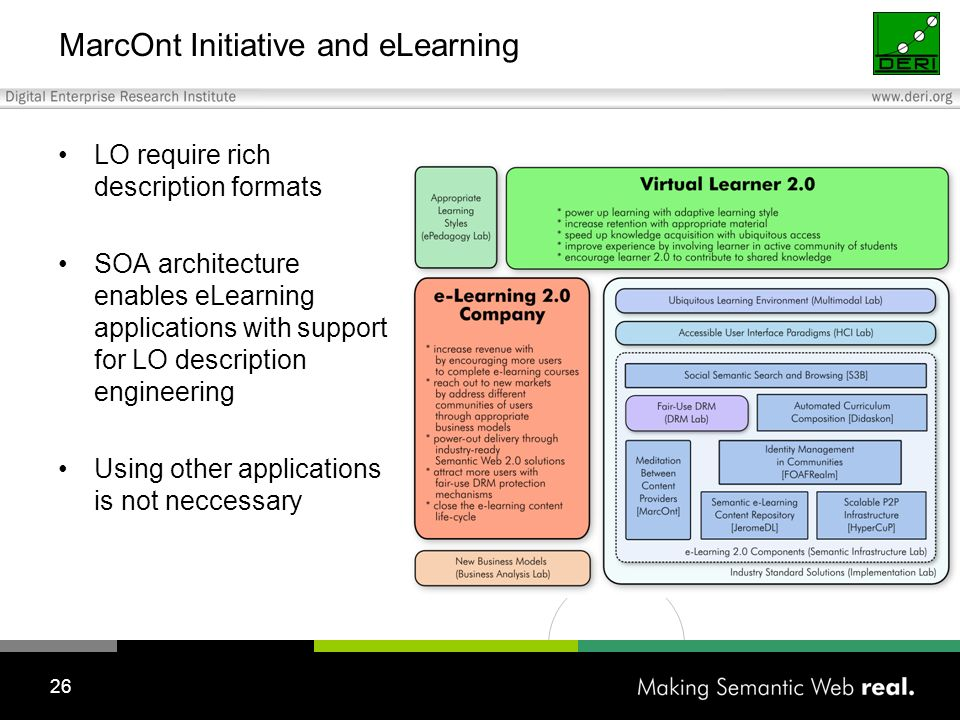 26 MarcOnt Initiative and eLearning LO require rich description formats SOA architecture enables eLearning applications with support for LO description engineering Using other applications is not neccessary
