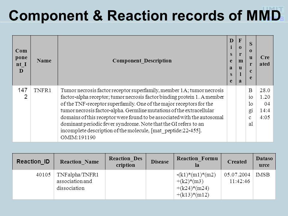 I M S B Component & Reaction records of MMD Com pone nt_I D NameComponent_Description DiseaseDisease FormulaFormula SourceSource Cre ated 147 2 TNFR1T