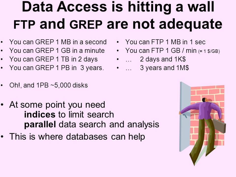 Data Access is hitting a wall FTP and GREP are not adequate You can GREP 1 MB in a second You can GREP 1 GB in a minute You can GREP 1 TB in 2 days You can GREP 1 PB in 3 years.