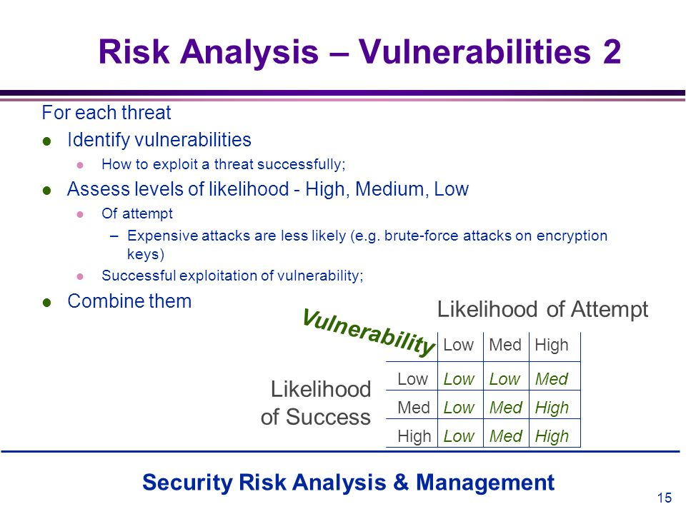 Security Risk Analysis & Management 15 Risk Analysis – Vulnerabilities 2 For each threat l Identify vulnerabilities l How to exploit a threat successf