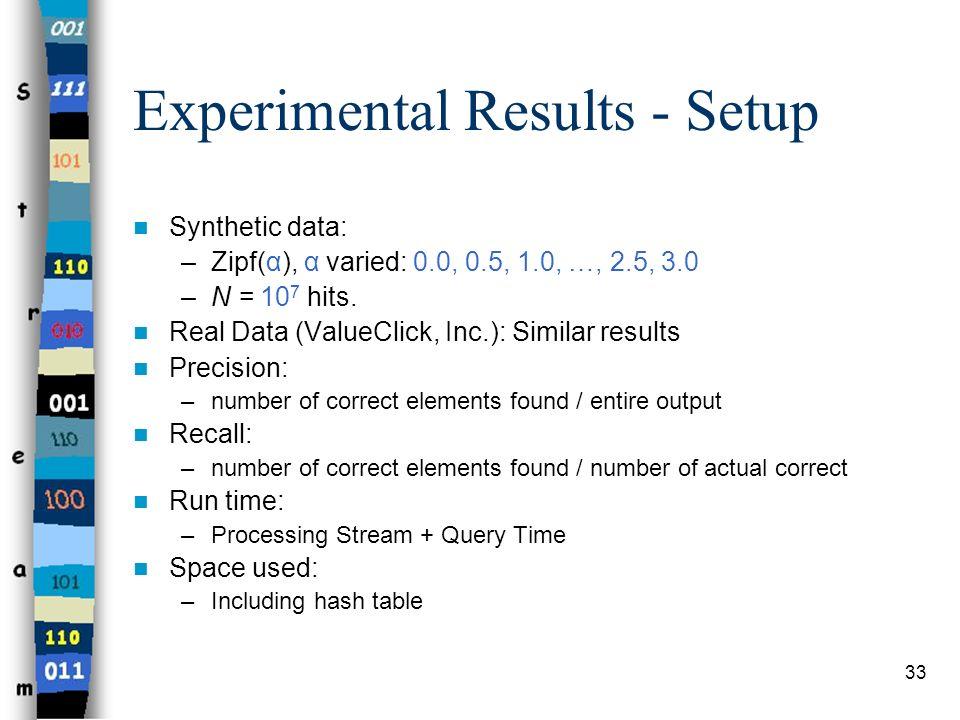 33 Experimental Results - Setup Synthetic data: –Zipf(α), α varied: 0.0, 0.5, 1.0, …, 2.5, 3.0 –N = 10 7 hits. Real Data (ValueClick, Inc.): Similar r