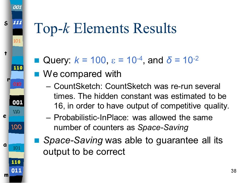 38 Top-k Elements Results Query: k = 100, = 10 -4, and δ = 10 -2 We compared with –CountSketch: CountSketch was re-run several times. The hidden const