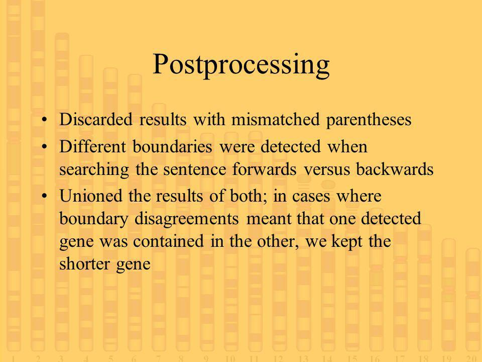 Postprocessing Discarded results with mismatched parentheses Different boundaries were detected when searching the sentence forwards versus backwards Unioned the results of both; in cases where boundary disagreements meant that one detected gene was contained in the other, we kept the shorter gene
