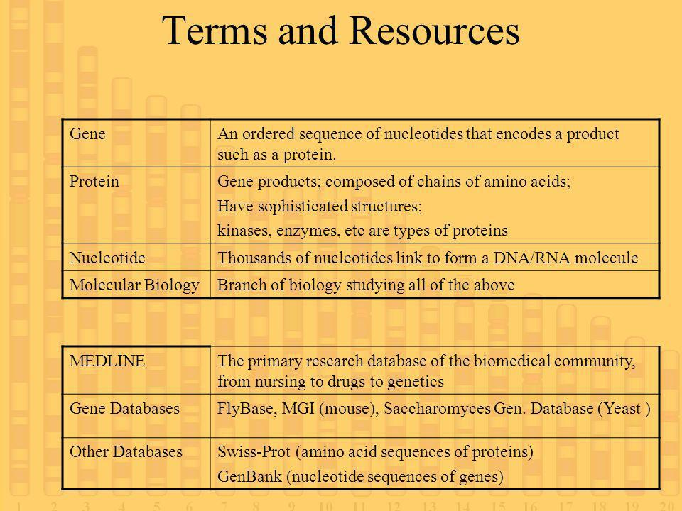 Terms and Resources GeneAn ordered sequence of nucleotides that encodes a product such as a protein.