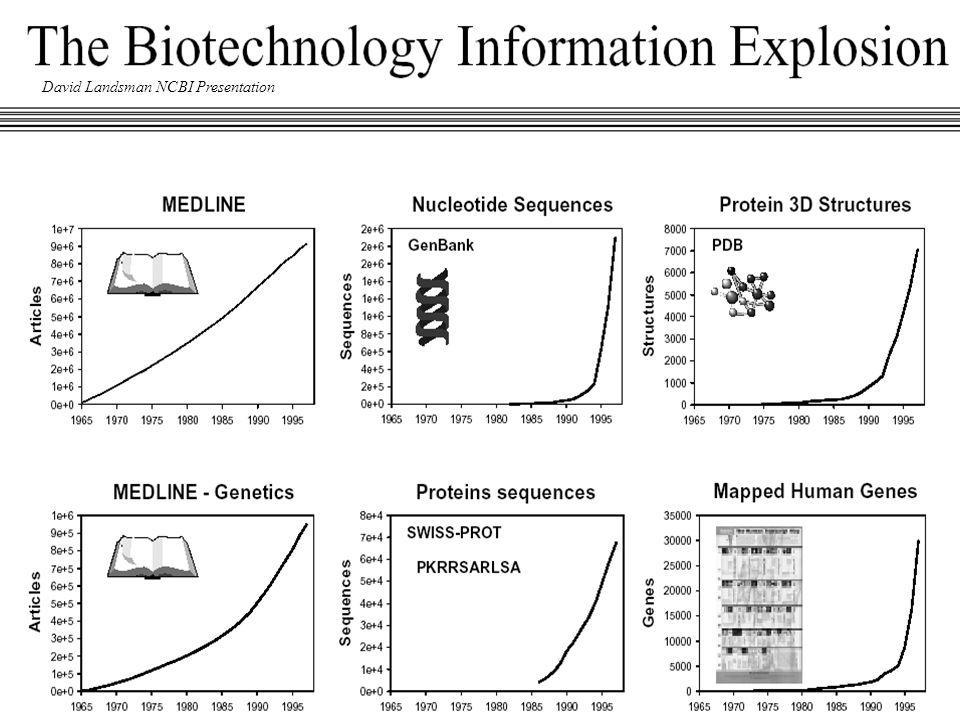 Biotechnology Information Explosion David Landsman NCBI Presentation