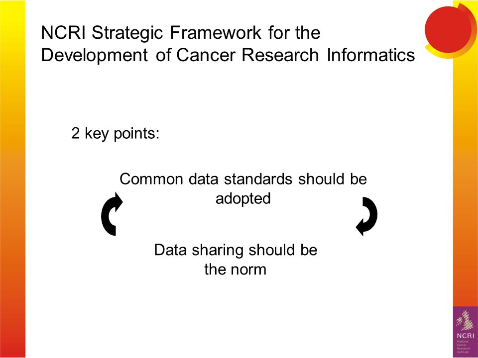 NCRI Strategic Framework for the Development of Cancer Research Informatics 2 key points: Common data standards should be adopted Data sharing should be the norm