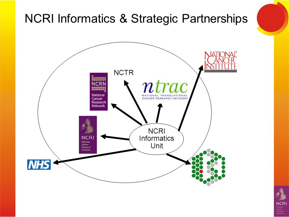 NCRI Informatics & Strategic Partnerships NCRI Informatics Unit NCTR