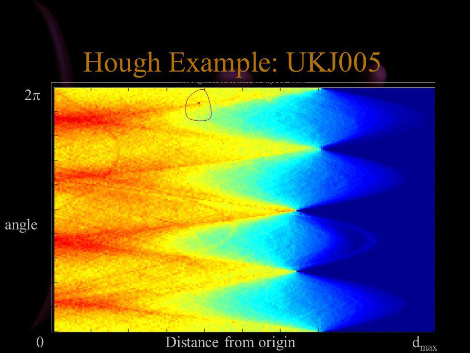 Hough Example: UKJ005 angle Distance from origin0 2 d max