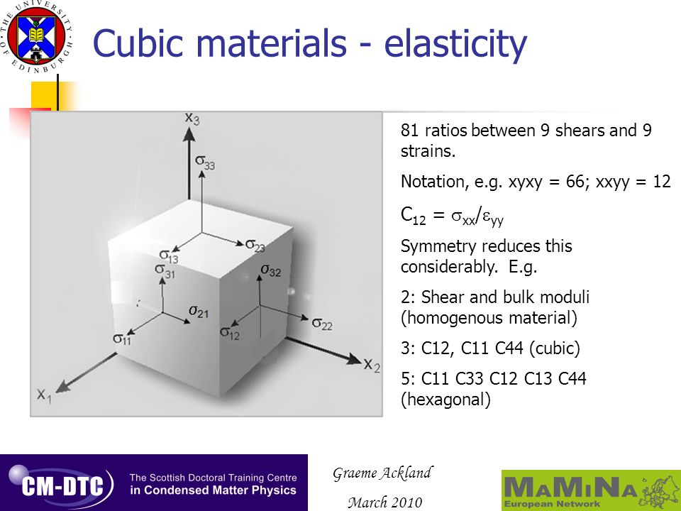 Graeme Ackland March 2010 Cubic materials - elasticity 81 ratios between 9 shears and 9 strains. Notation, e.g. xyxy = 66; xxyy = 12 C 12 = xx / yy Sy