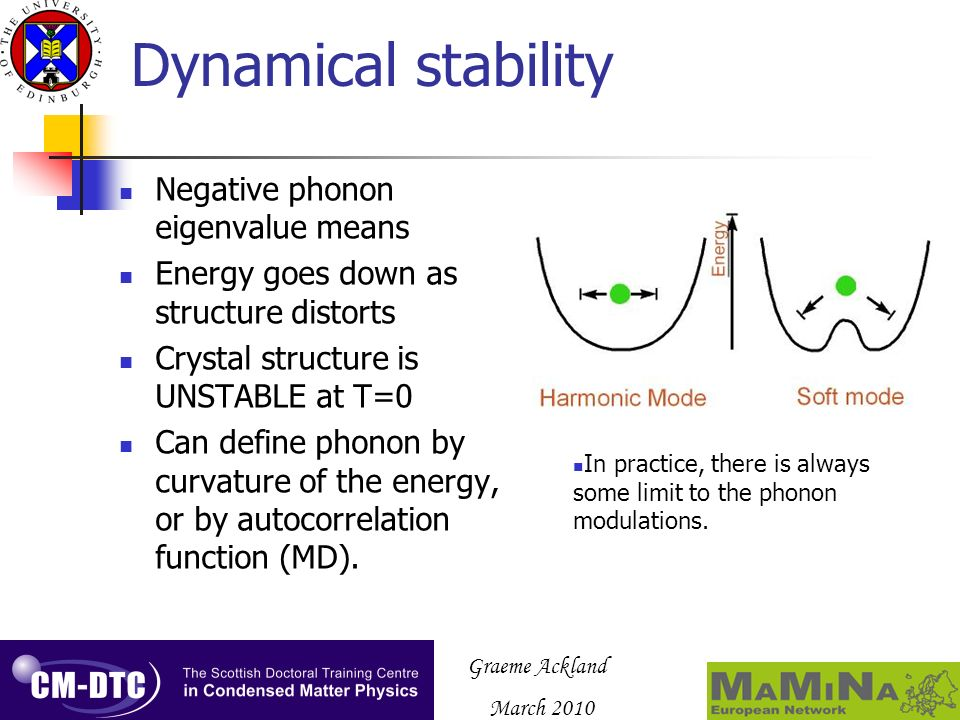 Graeme Ackland March 2010 Dynamical stability Negative phonon eigenvalue means Energy goes down as structure distorts Crystal structure is UNSTABLE at