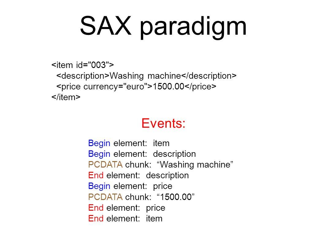 SAX paradigm Washing machine 1500.00 Begin element: item Begin element: description PCDATA chunk: Washing machine End element: description Begin eleme