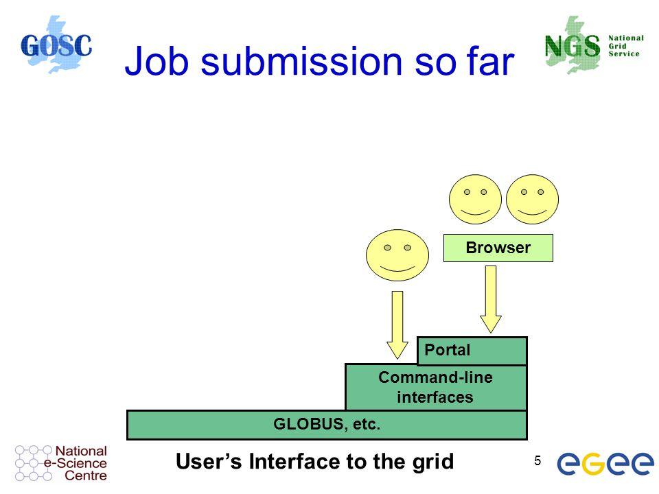 5 Job submission so far GLOBUS, etc.