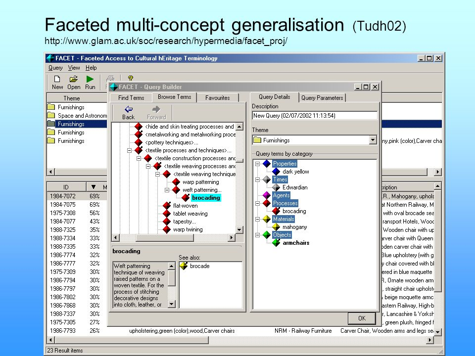 Faceted multi-concept generalisation (Tudh02) http://www.glam.ac.uk/soc/research/hypermedia/facet_proj/