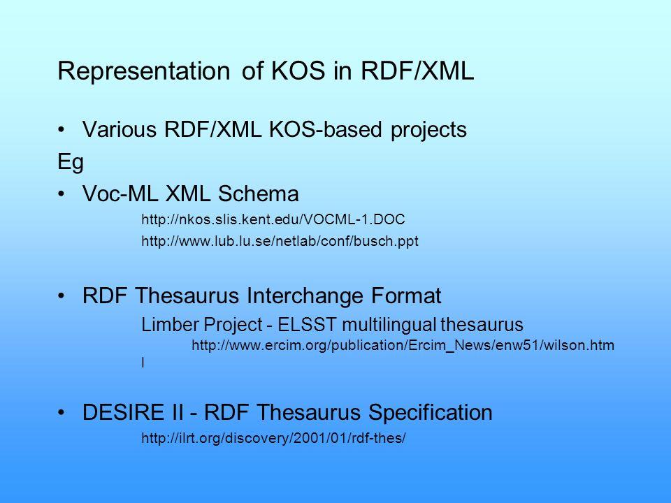 Representation of KOS in RDF/XML Various RDF/XML KOS-based projects Eg Voc-ML XML Schema http://nkos.slis.kent.edu/VOCML-1.DOC http://www.lub.lu.se/netlab/conf/busch.ppt RDF Thesaurus Interchange Format Limber Project - ELSST multilingual thesaurus http://www.ercim.org/publication/Ercim_News/enw51/wilson.htm l DESIRE II - RDF Thesaurus Specification http://ilrt.org/discovery/2001/01/rdf-thes/