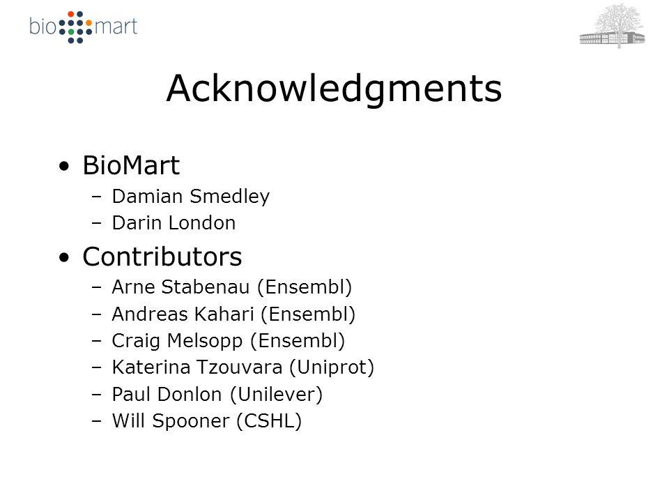 Acknowledgments BioMart –Damian Smedley –Darin London Contributors –Arne Stabenau (Ensembl) –Andreas Kahari (Ensembl) –Craig Melsopp (Ensembl) –Katerina Tzouvara (Uniprot) –Paul Donlon (Unilever) –Will Spooner (CSHL)