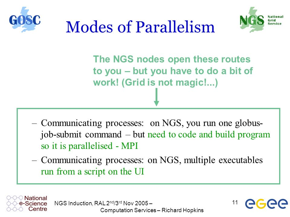 NGS Induction, RAL 2 nd /3 rd Nov 2005 – Computation Services – Richard Hopkins 11 Modes of Parallelism –Communicating processes: on NGS, you run one