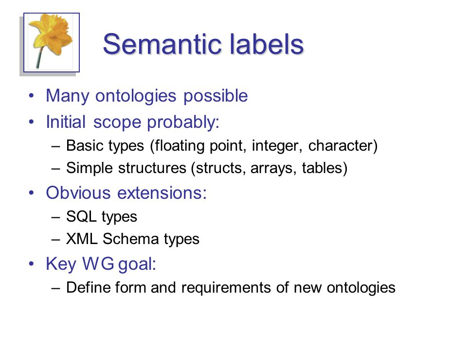 Semantic labels Many ontologies possible Initial scope probably: –Basic types (floating point, integer, character) –Simple structures (structs, arrays, tables) Obvious extensions: –SQL types –XML Schema types Key WG goal: –Define form and requirements of new ontologies