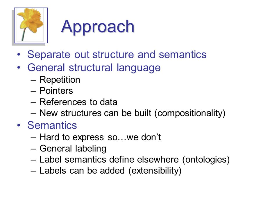 Approach Separate out structure and semantics General structural language –Repetition –Pointers –References to data –New structures can be built (compositionality) Semantics –Hard to express so…we dont –General labeling –Label semantics define elsewhere (ontologies) –Labels can be added (extensibility)