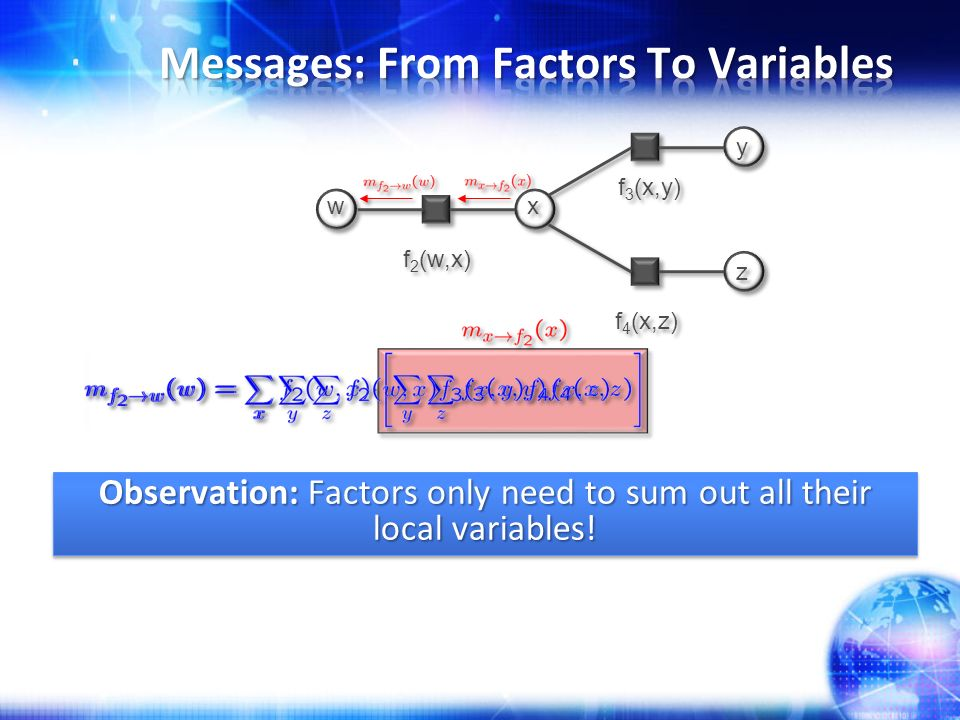 w w x x f2(w,x)f2(w,x) f2(w,x)f2(w,x) Observation: Factors only need to sum out all their local variables.