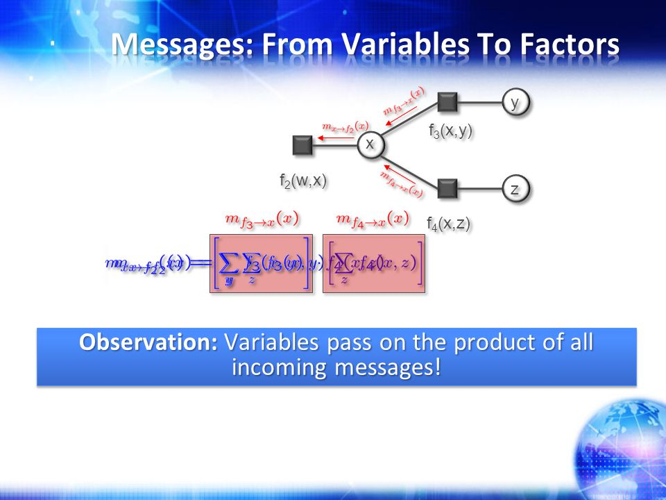 x x f2(w,x)f2(w,x) f2(w,x)f2(w,x) Observation: Variables pass on the product of all incoming messages.