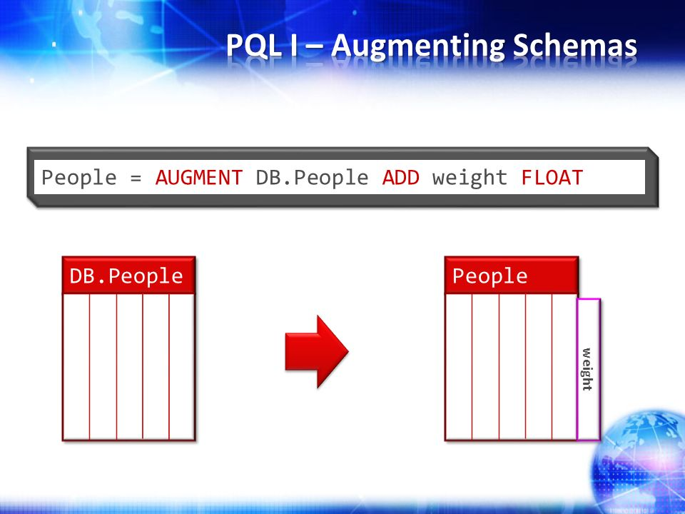 People = AUGMENT DB.People ADD weight FLOAT