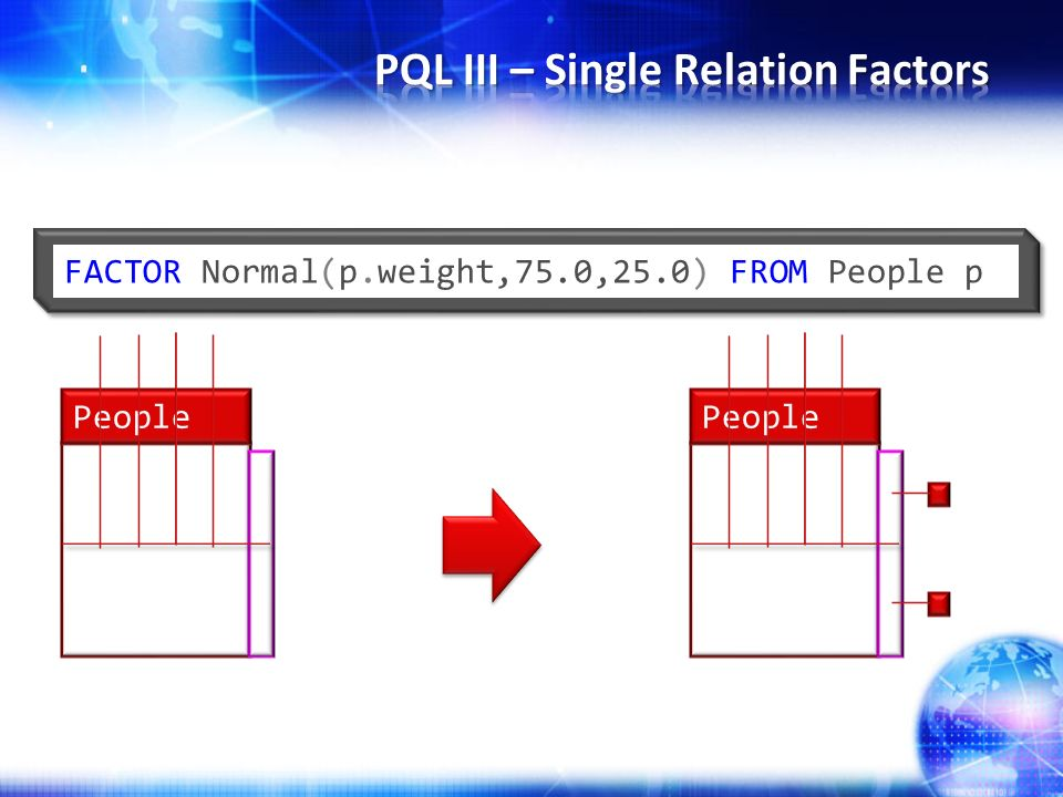 People FACTOR Normal(p.weight,75.0,25.0) FROM People p People