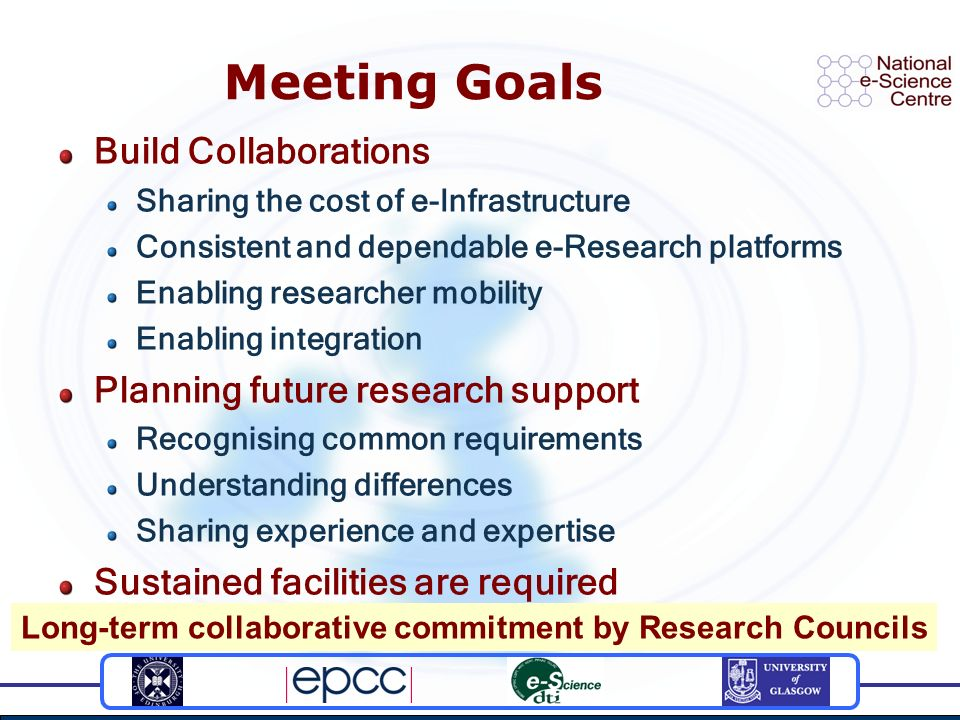 Meeting Goals Build Collaborations Sharing the cost of e-Infrastructure Consistent and dependable e-Research platforms Enabling researcher mobility En