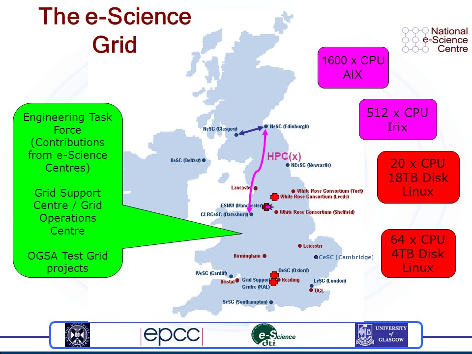 CeSC (Cambridge) The e-Science Grid Engineering Task Force (Contributions from e-Science Centres) Grid Support Centre / Grid Operations Centre OGSA Te