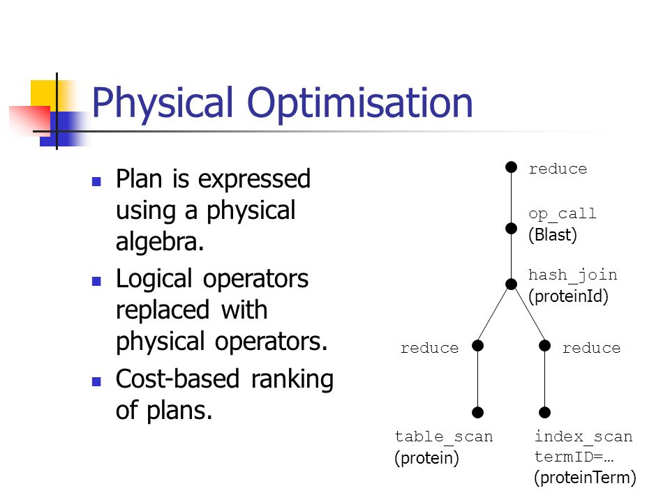 Plan is expressed using a physical algebra. Logical operators replaced with physical operators. Cost-based ranking of plans. table_scan (protein) inde