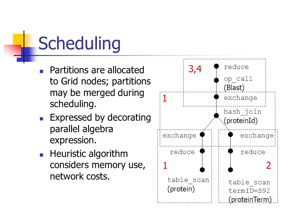 Scheduling Partitions are allocated to Grid nodes; partitions may be merged during scheduling. Expressed by decorating parallel algebra expression. He
