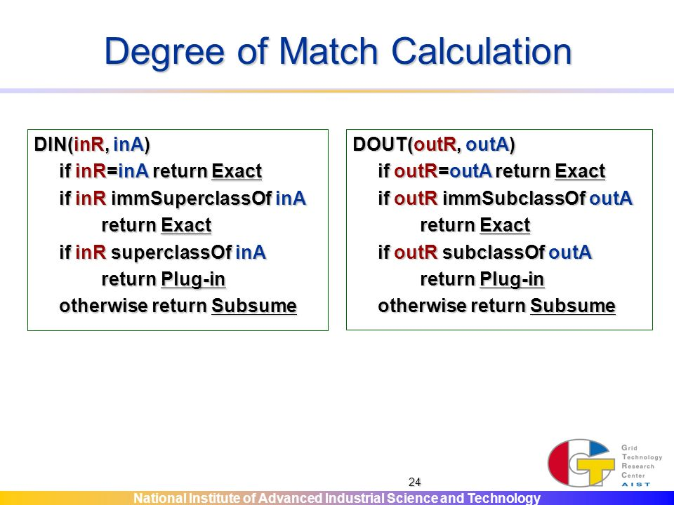 National Institute of Advanced Industrial Science and Technology 24 Degree of Match Calculation DIN(inR, inA) if inR=inA return Exact if inR immSuperclassOf inA return Exact if inR superclassOf inA return Plug-in otherwise return Subsume DOUT(outR, outA) if outR=outA return Exact if outR immSubclassOf outA return Exact if outR subclassOf outA return Plug-in otherwise return Subsume
