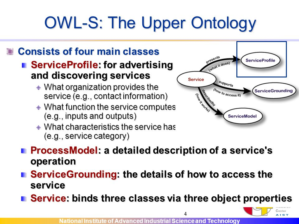 National Institute of Advanced Industrial Science and Technology 4 OWL-S: The Upper Ontology Consists of four main classes ServiceProfile: for advertising and discovering services What organization provides the service (e.g., contact information) What function the service computes (e.g., inputs and outputs) What characteristics the service has (e.g., service category) ProcessModel: a detailed description of a service s operation ServiceGrounding: the details of how to access the service Service: binds three classes via three object properties