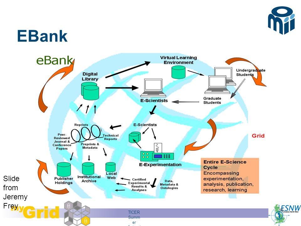 TICER Summ er School, August 24th 2006© 10 EBank Slide from Jeremy Frey