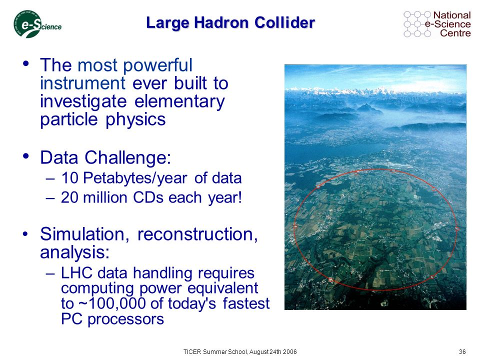 TICER Summer School, August 24th 200636 Large Hadron Collider The most powerful instrument ever built to investigate elementary particle physics Data Challenge: –10 Petabytes/year of data –20 million CDs each year.