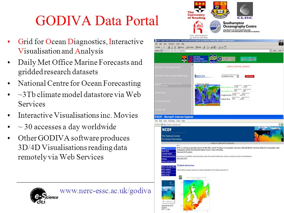 GODIVA Data Portal Grid for Ocean Diagnostics, Interactive Visualisation and Analysis Daily Met Office Marine Forecasts and gridded research datasets National Centre for Ocean Forecasting ~3Tb climate model datastore via Web Services Interactive Visualisations inc.