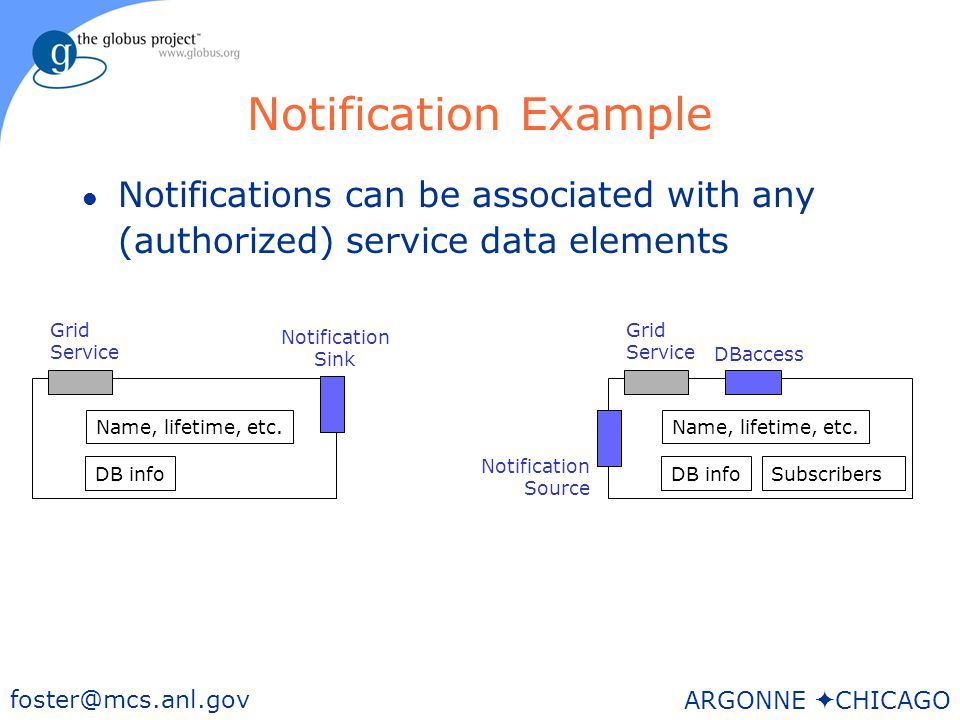 47 foster@mcs.anl.gov ARGONNE CHICAGO Notification Example l Notifications can be associated with any (authorized) service data elements Grid Service DBaccess DB info Name, lifetime, etc.