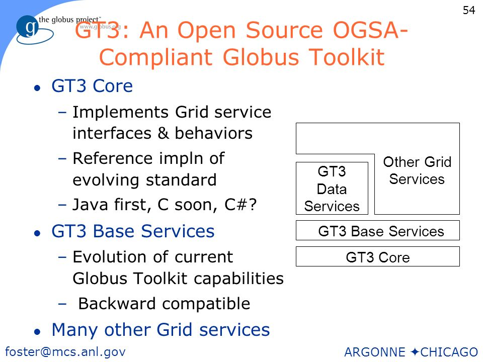 54 foster@mcs.anl.gov ARGONNE CHICAGO GT3: An Open Source OGSA- Compliant Globus Toolkit l GT3 Core –Implements Grid service interfaces & behaviors –Reference impln of evolving standard –Java first, C soon, C#.