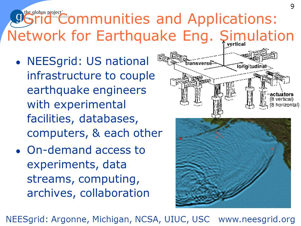 9 foster@mcs.anl.gov ARGONNE CHICAGO Grid Communities and Applications: Network for Earthquake Eng.
