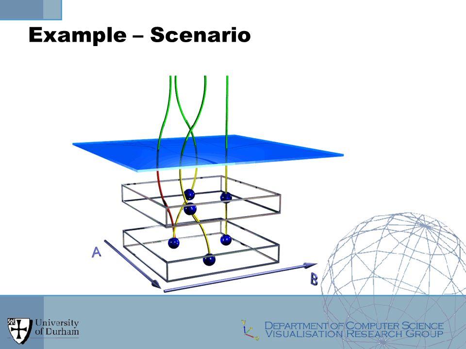 Example – Scenario