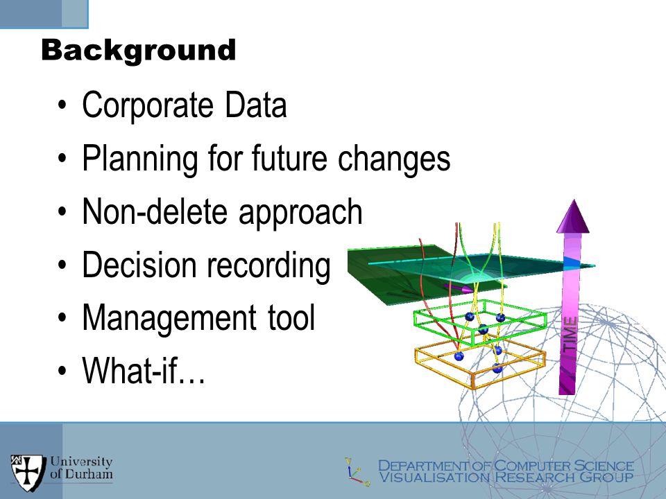 Background Corporate Data Planning for future changes Non-delete approach Decision recording Management tool What-if…
