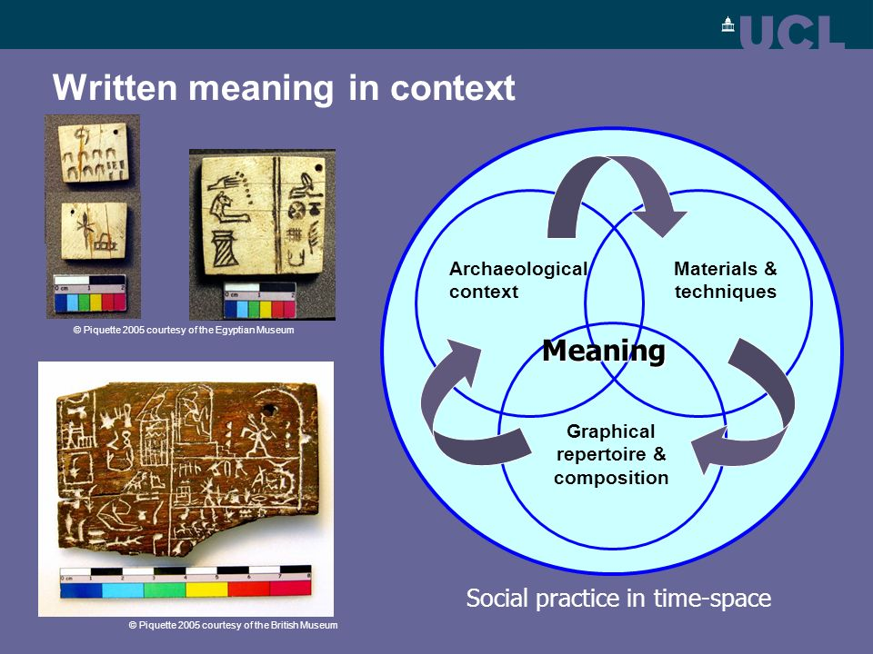 Written meaning in context Archaeological context Materials & techniques Graphical repertoire & composition Meaning Social practice in time-space © Piquette 2005 courtesy of the British Museum © Piquette 2005 courtesy of the Egyptian Museum