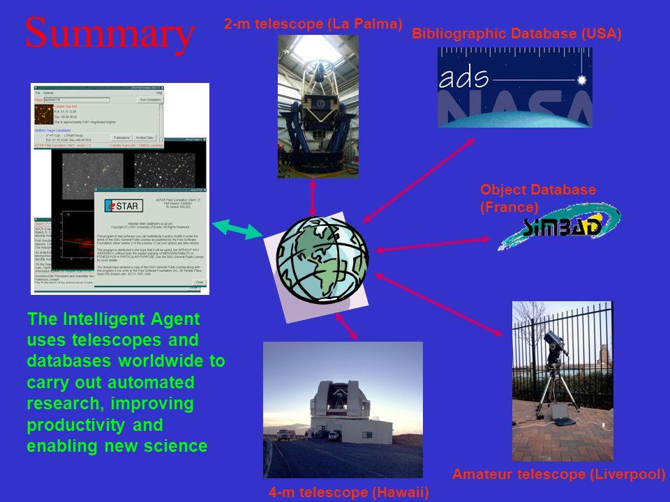 2-m telescope (La Palma) 4-m telescope (Hawaii) Amateur telescope (Liverpool) Bibliographic Database (USA) Object Database (France) The Intelligent Ag