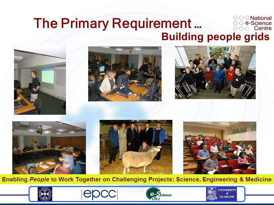 The Primary Requirement … Enabling People to Work Together on Challenging Projects: Science, Engineering & Medicine Building people grids